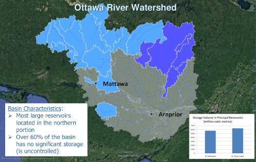 [Ottawa River Watershed]